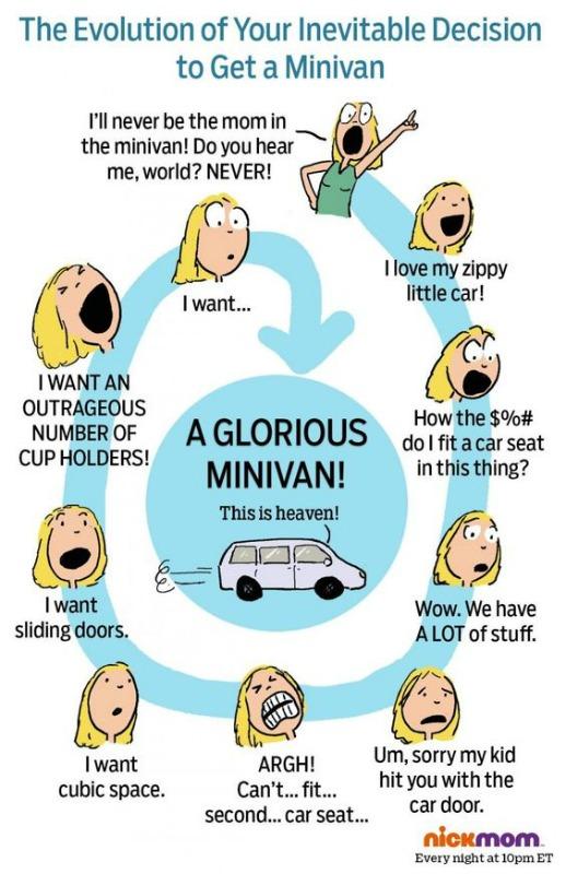 minivan-mom